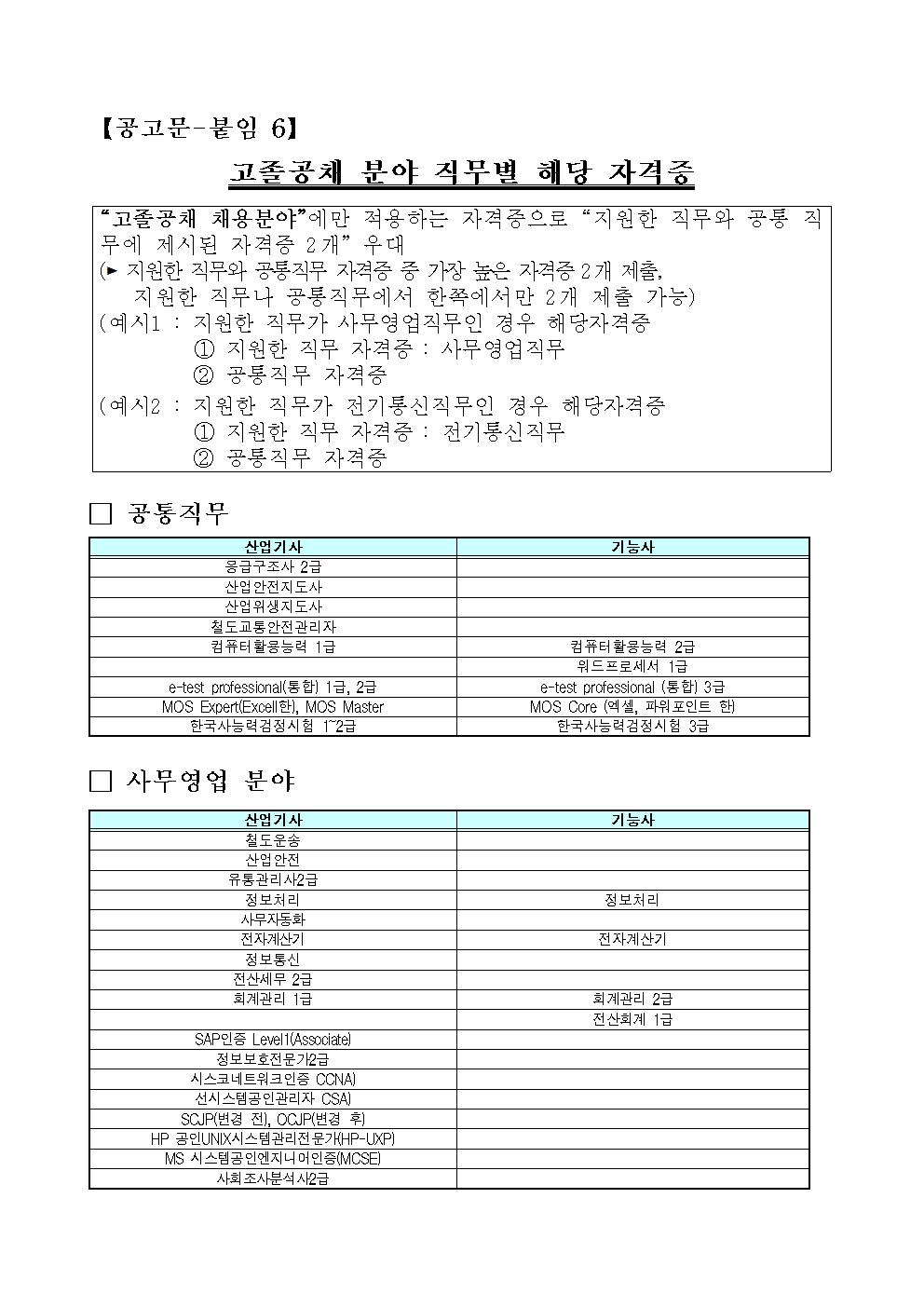 붙임6. 고졸공채 분야 직무별 해당자격증 안내_최종001.png